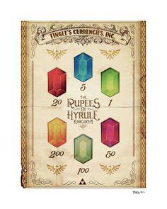 Legend of Zelda Tingle's Ring of Rupees