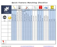 Apps for Autism Feature Matching Checklist