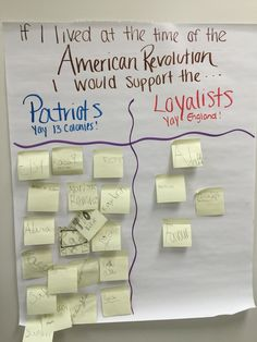 Patriots versus loyalists anchor chart after research and reading to prompt discussion (exit ticket) 7th Grade Social Studies, Social Studies Classroom, Social Studies Activities, History Classroom, Teaching Social Studies, History Teachers, Student Teaching, Teaching Tools, Teaching Ideas