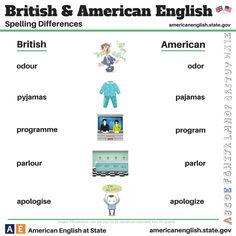 Submission to 'British-american-english-differences-language' English Spelling, English Words, English Vocabulary, English Tips, English Class, Learn English, English Study, English Language Learning, Teaching English