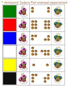 * Pepernoten: Iedere Piet evenveel! 2-2 Pico, Counting, Numbers, Mad, School, Prints