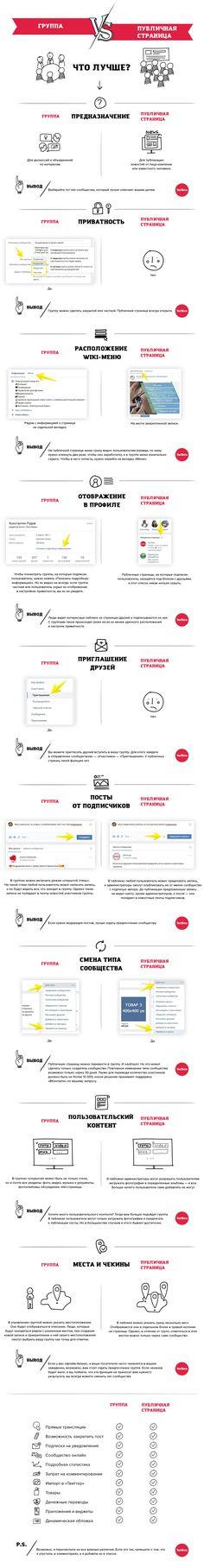 Content Marketing, Map, Maps, Inbound Marketing, Peta