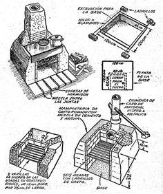 Plano de barbacoa de ladrillo parrillas pinterest - Como hacer una parrilla para barbacoa ...