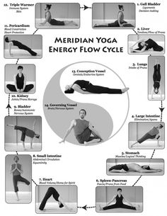 meridian yoga = internal scrubbing & energy push
