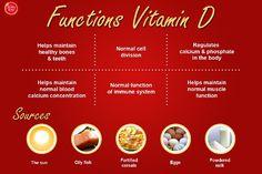 Vitamina D www.rubenentrenador.com