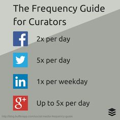 Frequency guide for content curators on social media channels - by Buffer