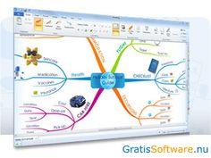 Gratis mindmapping software