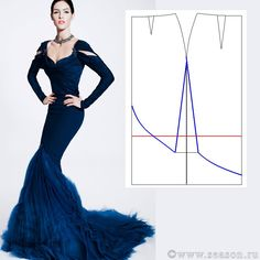All Things Sewing and Pattern Making Dress Sewing Patterns, Clothing Patterns, Skirt Patterns, Coat Patterns, Blouse Patterns, Formation Couture, Modelista, Dress Tutorials, Fashion Sewing