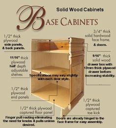 Our kitchen cabinets are made with high quality standards ...