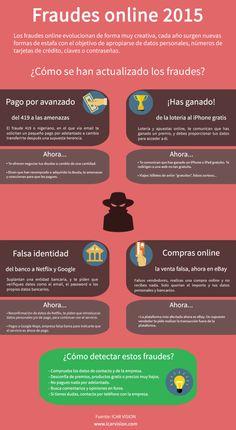 Fraudes online en 2015