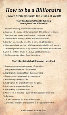 21 Power Strategies & Mindsets Used by Billionaires to Create Massive Wealth - Finance tips, saving money, budgeting planner Business Motivation, Business Quotes, Business Tips, Amway Business, Wealth Creation, Business Intelligence, Successful People, Money Management, Wealth Management