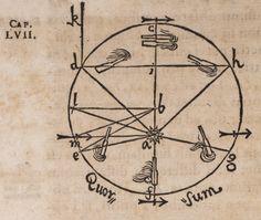 Johann Kepler | Astronomia Nova (1609)