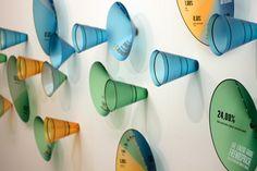 Sprachenlandschaft Exhibition on Behance