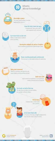 knowledge idioms