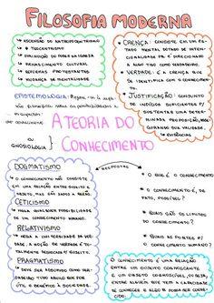 Mapa Metal Filosofia - Teoria do Conhecimento ~ Vestibulândia Mental Map, Hate School, Study Organization, School Study Tips, Study Help, School Notes, Study Inspiration, Studyblr, School Hacks