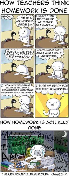 How Teachers Think Homework Is Done