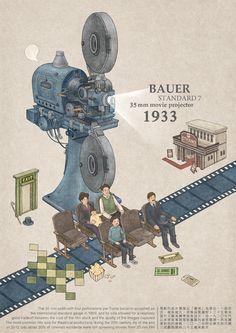 Bauer Standard 7 35mm movie projector, 1933.