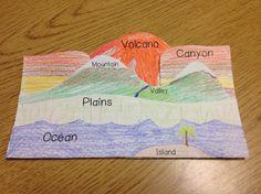 Landforms Activity and Gradebook Printable