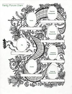 Scottish Family Picture Chart. Color your own plaid.