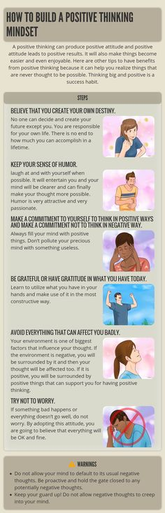 How To Build A Positive Thinking Mindset
