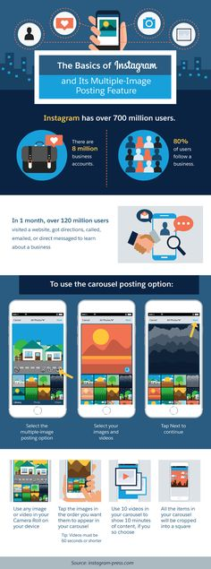 Instagram marketing tips: Carousel feature lets you combine up to 10 images in a slideshow. Check this infographic for the basics of adding multiple photos to your Instagram post! #instagramtips #visualmarketing #marketingtips #instagrammarketing #socialmediatips #smm