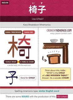 Crunchy Nihongo : 椅子