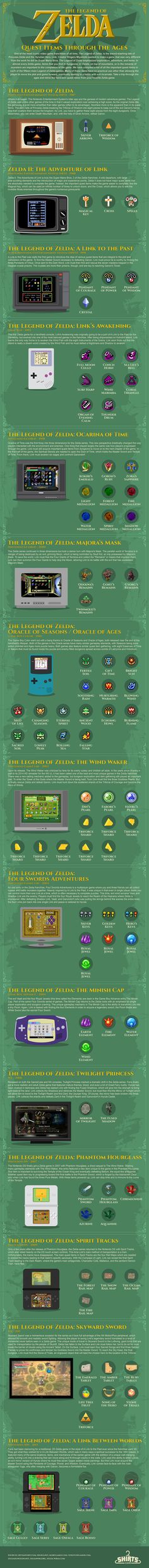 The Legend of Zelda: Quest Items Through The Ages [Infographic] #nintendo #videogames
