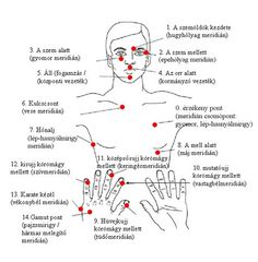 Mi is az az ÉFT? Health And Beauty, Massage, Health Fitness, Workout, Diy, Salud, Do It Yourself, Health And Wellness, Bricolage