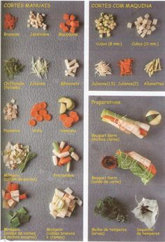 Gastromaníaco!: Cortes de Cozinha