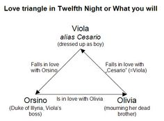 25 best twelfth night images on pinterest twelfth night