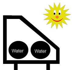 homemade solar water heater graphic