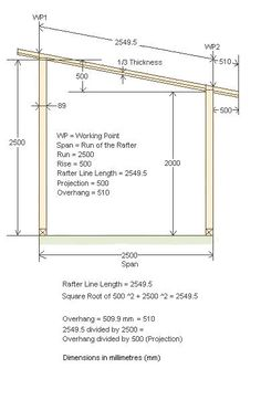 How To Frame Shed Roofs