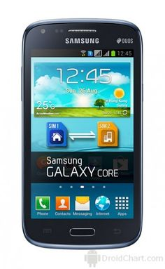 Samsung Galaxy Core / I8260
