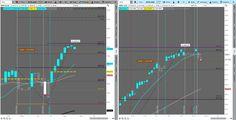 """$NDX is new short """"IF"""" 4768 is broken. Targets 4725.14 & 4626.14. Bulls must retake 4828 first. $QQQ $NQ_F"""