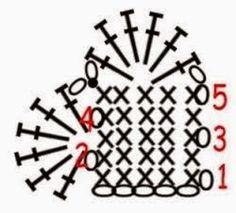 Watch The Video Splendid Crochet a Puff Flower Ideas. Wonderful Crochet a Puff Flower Ideas. Appliques Au Crochet, Crochet Borders, Crochet Diagram, Crochet Chart, Crochet Squares, Love Crochet, Diy Crochet, Crochet Owls, Simple Crochet