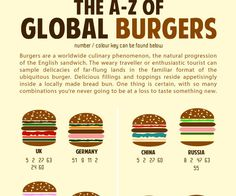 A-Z Of Global Burgers