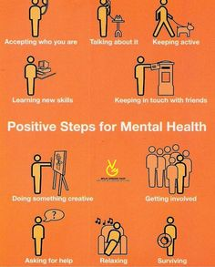 Here are some great steps to take. Do share it with your loved ones. So they can also help you and bettwr understand key steps to take ~~~  Bipolar Depression Power™ Don't just be a listener, be a voice