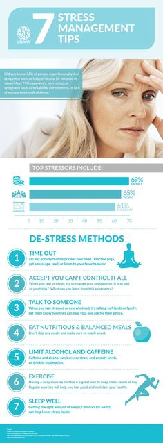 Share: https://cindynunnery.com/ultimate-guide-stress-management/The Ultimate Guide to Stress Management: Stress Management 101 Did you know that 77% of people experience physical symptoms such as fatigue/headache because of stress?1 And 73% experience psychological symptoms such as irritability, nervousness, or lack of energy?2 People tend tofeel stress at some point in time in their lives. It's an instinctive response …