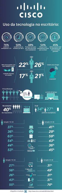 Geração X & Y -- trabalho e colaboração [infografico]