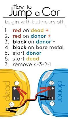 How to Jump a Car. Keep in Car Glovebox How to Jump a Car. Keep in Car Glovebox Survival Life Hacks, Survival Tips, Survival Skills, Simple Life Hacks, Useful Life Hacks, Lifehacks, Diy Pour Enfants, Car Care Tips, Car For Teens