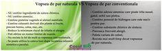 Vopsea de par naturala vs  Vopsea de par conventionala Personalized Items