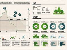mostly don't like this, but do like gridding out infographics