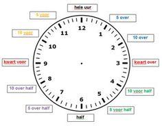 leren klokkijken werkbladen - Google zoeken