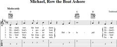 Michael Row the Boat Ashore sheet music for guitar with chords, lyrics, and tab. View the whole song at http://chordzone.com/music/guitar/michael-row-the-boat-ashore/