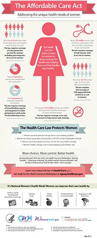 An infographic on how the The Affordable Care Act addresses the unique health needs of women by the Office on Women's Health, U. Department of Health and Human Services Health And Beauty, Health And Wellness, Women's Health, Health Tips, Blue Health, Health Resources, Health Facts, Dental Health, Human Resources