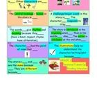 Sentence starters for each of the common core reading literature standards. Helps guide student conversation and writing in learning the new standa...