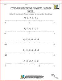 3rd grade Math Worksheets - Negative numbers image | 3rd ...