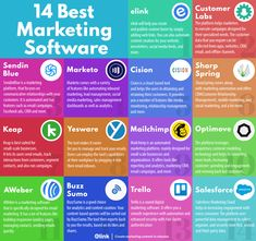 Before jumping into a new tab for browsing the best marketing software options, look at what we have organized for you! Marketing Tactics, Marketing Software, Marketing Techniques, Growing Your Business, Social Media, Social Networks, Social Media Tips