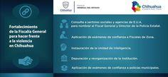 Implementa Fiscalíaacciones para el fortalecimiento institucional; Trabaja enreorganización dedependencia | El Puntero