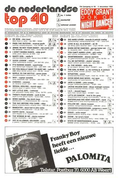 Dutch music top 40 in the 80's. #netherlands #memories #radio